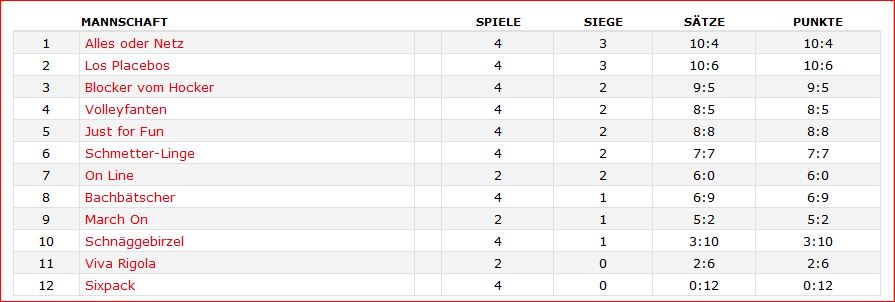 tabelle-nov2016